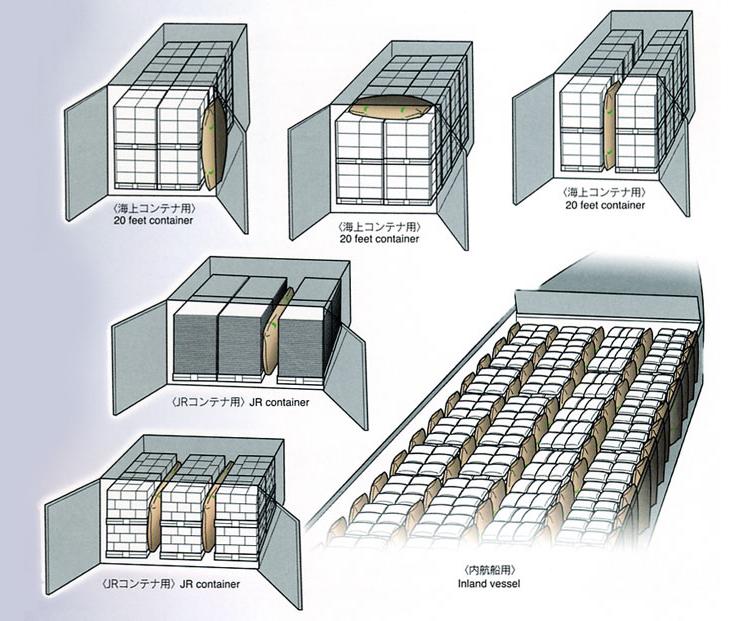 コンテナスペースパック 使用例